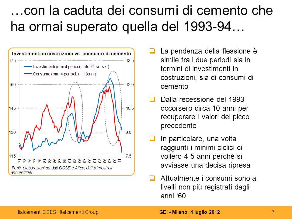 7GEI - Milano, 4 luglio 2012Italcementi CSES - Italcementi Group …con la caduta dei consumi di cemento che ha ormai superato quella del 1993-94… La pe