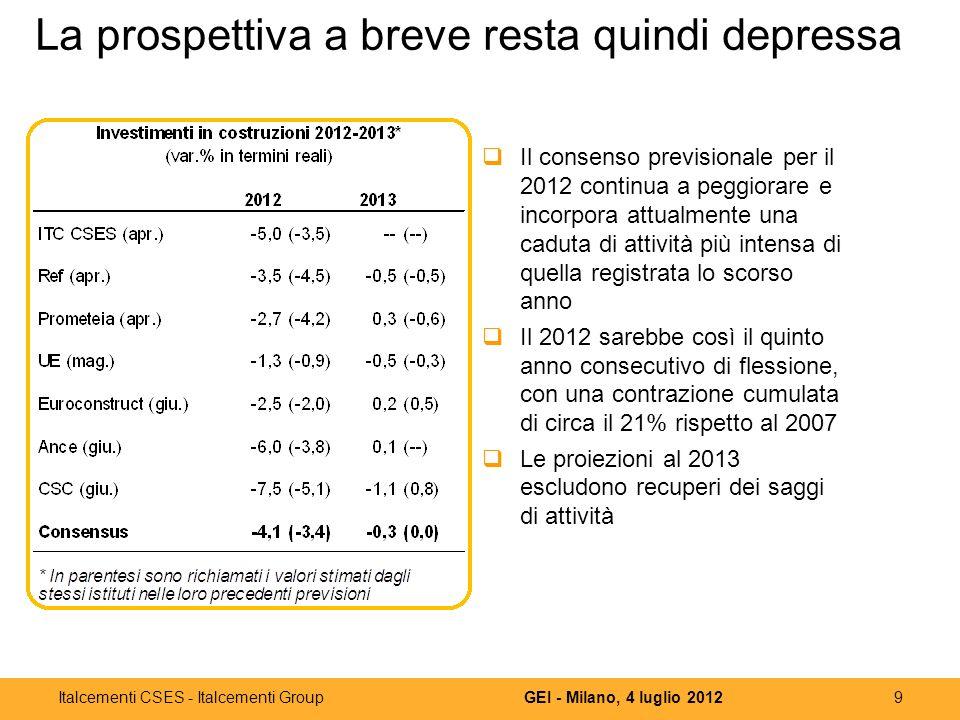 9GEI - Milano, 4 luglio 2012Italcementi CSES - Italcementi Group La prospettiva a breve resta quindi depressa Il consenso previsionale per il 2012 con