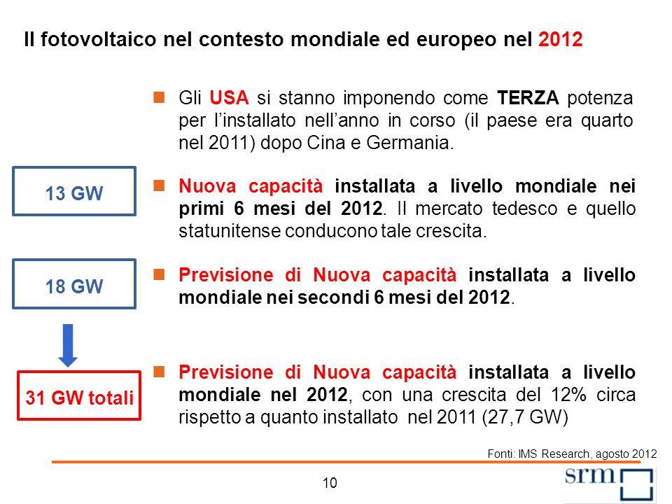 Il fotovoltaico nel contesto mondiale ed europeo nel 2011/3 Potenza degli impianti fotovoltaici cumulata a fine 2011 nei principali Paesi produttori a