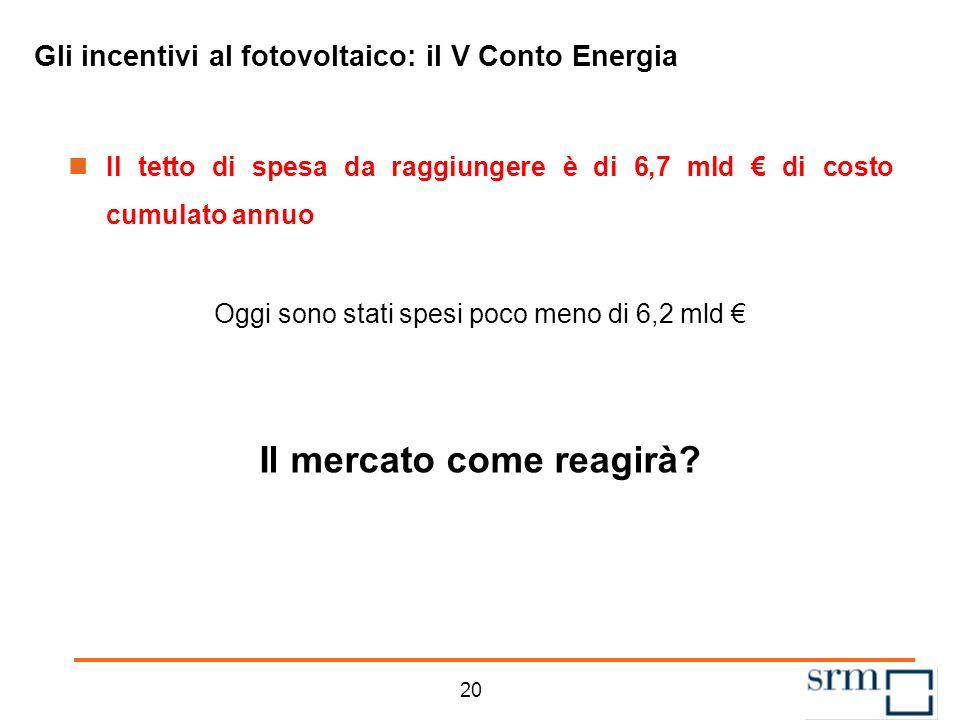 Gli incentivi al fotovoltaico: il Conto Energia I Conto Energia (D.M.