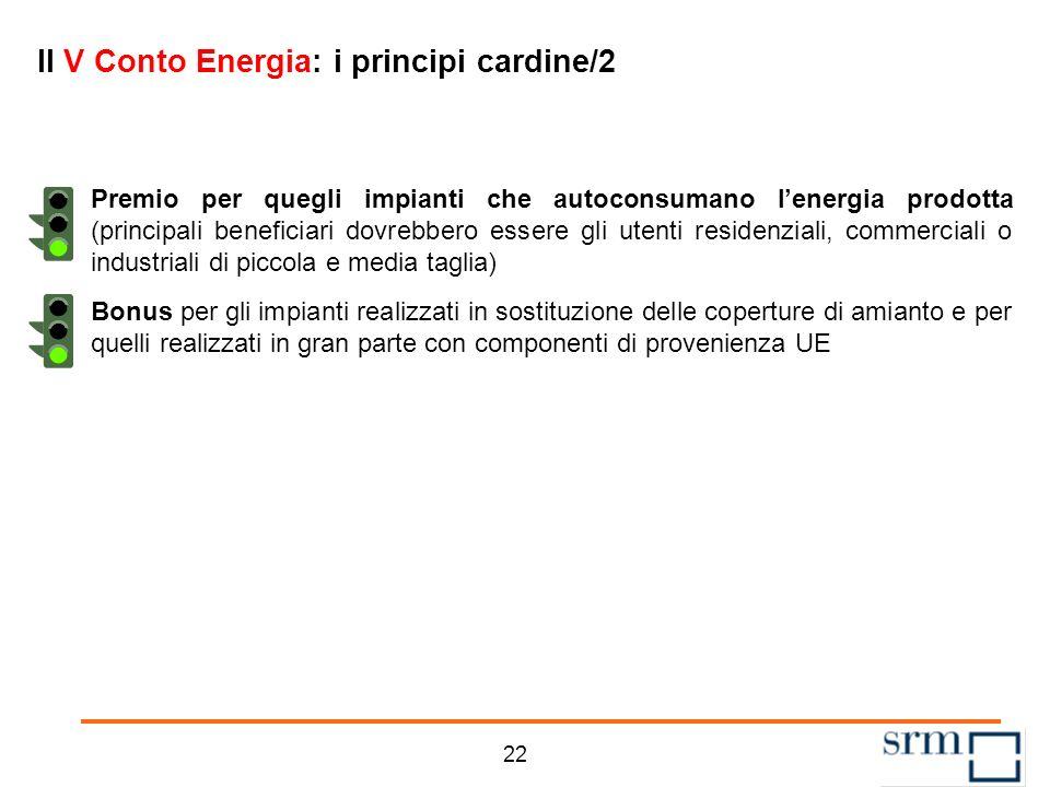 Il V Conto Energia: i principi cardine/1 Forte ridimensionamento rispetto al passato orizzonte di pianificazione : 1 luglio 2012 – 31 dicembre 2014 Nuove tariffe molto ridotte (tariffa onnicomprensiva), se confrontate con le tariffe del IV Conto Energia i tagli vanno da un minimo del 10% per il II semestre 2012 ad un massimo del 45-50% per lanno 20133 mld /anno RISPARMIATI Vincolo di spesa più rigido, limite semestrale di 80 mln per gli impianti fotovoltaici classici e di 10 mln per quelli integrati con caratteristiche innovative e per quelli a concentrazione.
