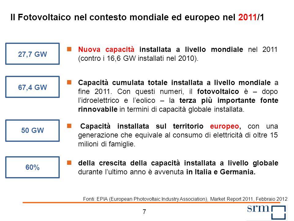 17 Agenda La struttura dei Quaderni sulle Rinnovabili Il fotovoltaico nel contesto mondiale ed europeo Il fotovoltaico in Italia Un quadro degli incentivi Considerazioni conclusive