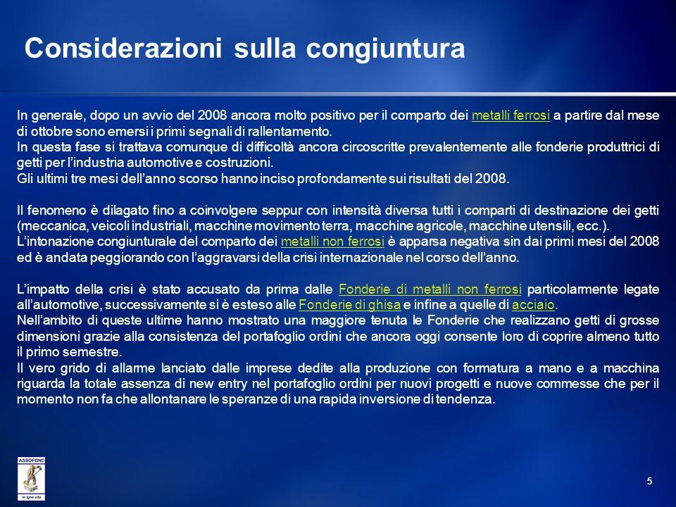 4 Preconsuntivi Produzione getti (volumi) Getti di Ghisa +3% primi 10 mesi 2008 vs. Primi 10 mesi 2007 -16% ultimo bimestre 2008 vs. ultimo bimestre 2