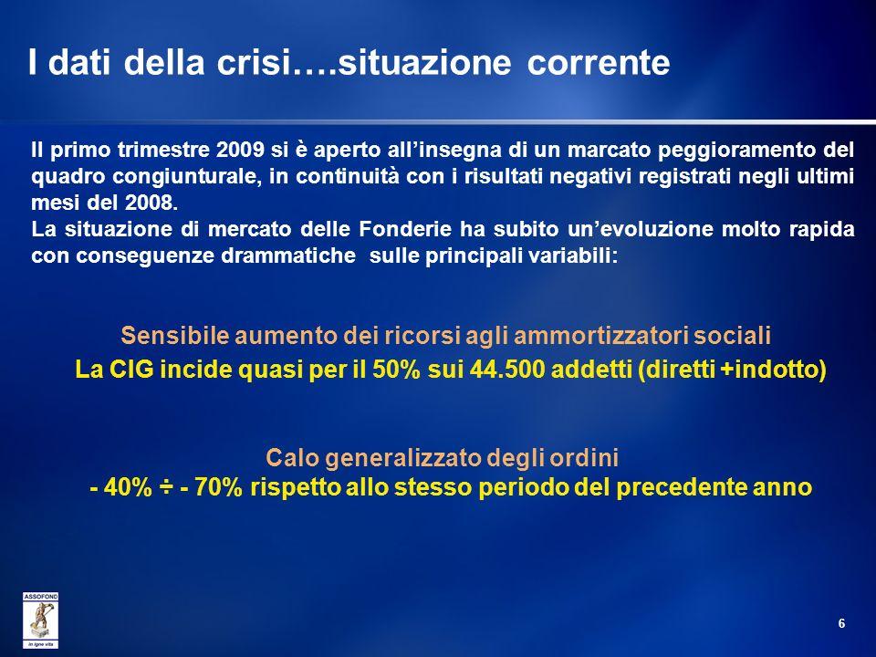 6 I dati della crisi….situazione corrente Il primo trimestre 2009 si è aperto allinsegna di un marcato peggioramento del quadro congiunturale, in continuità con i risultati negativi registrati negli ultimi mesi del 2008.