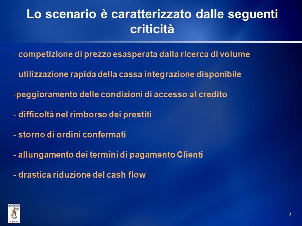 6 I dati della crisi….situazione corrente Il primo trimestre 2009 si è aperto allinsegna di un marcato peggioramento del quadro congiunturale, in cont