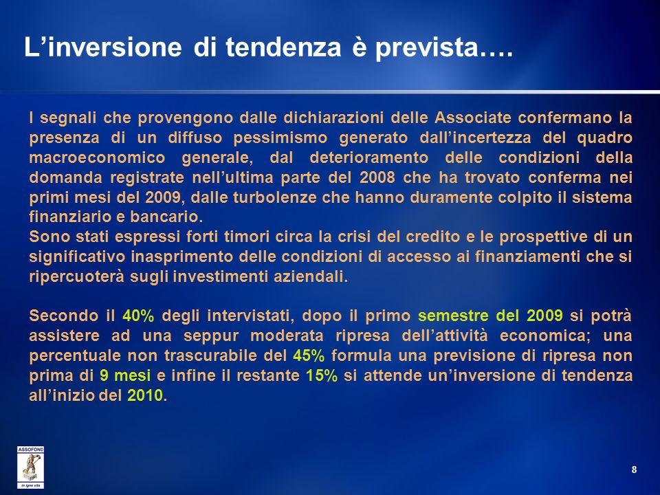 7 Lo scenario è caratterizzato dalle seguenti criticità - competizione di prezzo esasperata dalla ricerca di volume - utilizzazione rapida della cassa