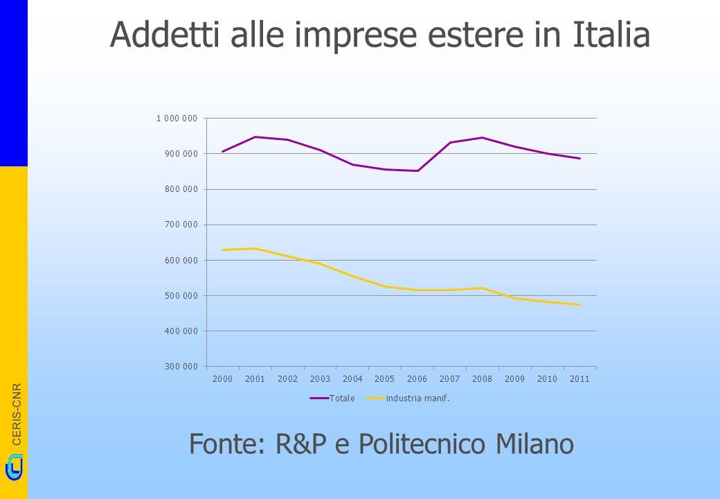 CERIS-CNR Addetti alle imprese estere in Italia Fonte: R&P e Politecnico Milano