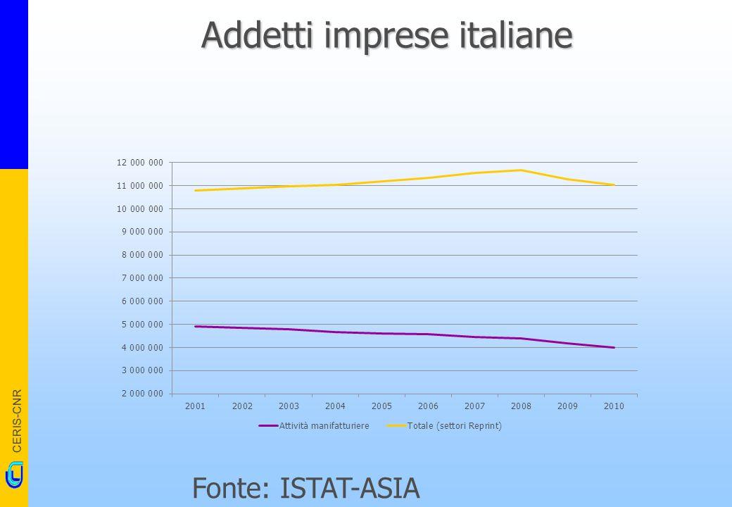 CERIS-CNR Addetti imprese italiane Fonte: ISTAT-ASIA