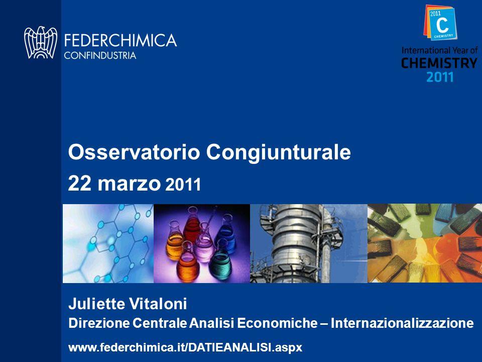 Juliette Vitaloni Direzione Centrale Analisi Economiche – Internazionalizzazione www.federchimica.it/DATIEANALISI.aspx Osservatorio Congiunturale 22 m
