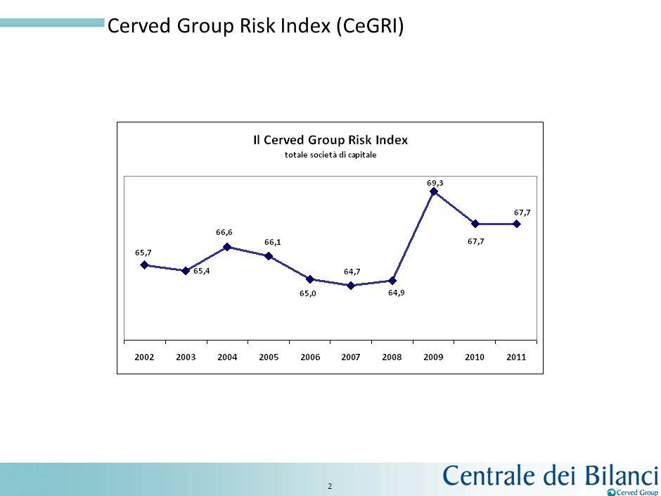 1 Cerved Group Risk Index (CeGRI) Lindicatore Cerved Group Risk Index fornisce – su una scala da 1 a 100 - una misura predittiva del rischio medio di insolvenza delle imprese italiane, vale a dire una misura che rappresenta la capacità dellimpresa di rimanere sul mercato.