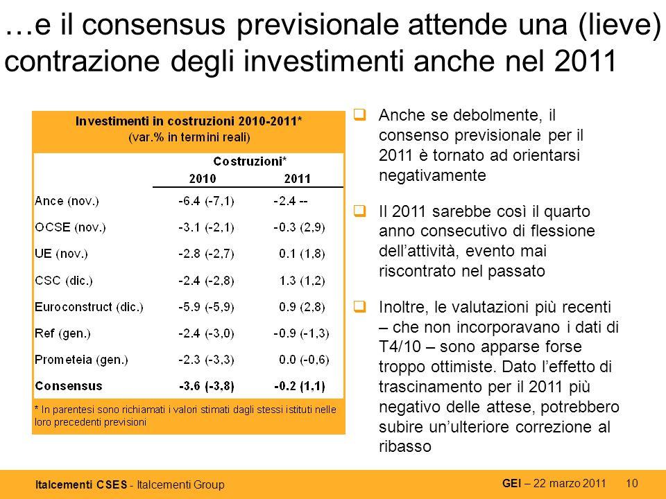 Italcementi CSES - Italcementi Group GEI – 22 marzo 2011 10 …e il consensus previsionale attende una (lieve) contrazione degli investimenti anche nel 2011 Anche se debolmente, il consenso previsionale per il 2011 è tornato ad orientarsi negativamente Il 2011 sarebbe così il quarto anno consecutivo di flessione dellattività, evento mai riscontrato nel passato Inoltre, le valutazioni più recenti – che non incorporavano i dati di T4/10 – sono apparse forse troppo ottimiste.