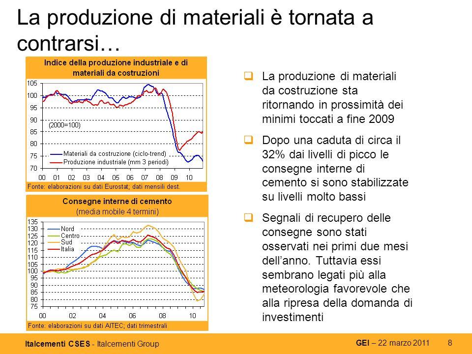 Italcementi CSES - Italcementi Group GEI – 22 marzo 2011 9 …e i consumi di cemento risentiranno del perdurare della congiuntura sfavorevole… Il ns.