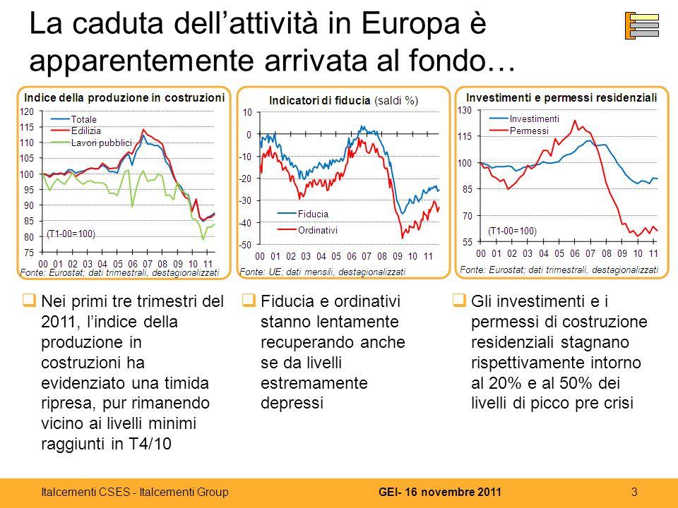 3GEI- 16 novembre 2011Italcementi CSES - Italcementi Group La caduta dellattività in Europa è apparentemente arrivata al fondo… Nei primi tre trimestri del 2011, lindice della produzione in costruzioni ha evidenziato una timida ripresa, pur rimanendo vicino ai livelli minimi raggiunti in T4/10 Gli investimenti e i permessi di costruzione residenziali stagnano rispettivamente intorno al 20% e al 50% dei livelli di picco pre crisi Fiducia e ordinativi stanno lentamente recuperando anche se da livelli estremamente depressi