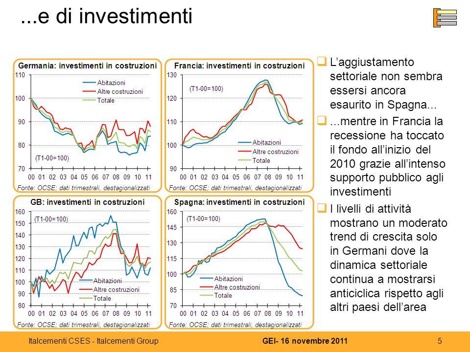 5GEI- 16 novembre 2011Italcementi CSES - Italcementi Group...e di investimenti Laggiustamento settoriale non sembra essersi ancora esaurito in Spagna......mentre in Francia la recessione ha toccato il fondo allinizio del 2010 grazie allintenso supporto pubblico agli investimenti I livelli di attività mostrano un moderato trend di crescita solo in Germani dove la dinamica settoriale continua a mostrarsi anticiclica rispetto agli altri paesi dellarea