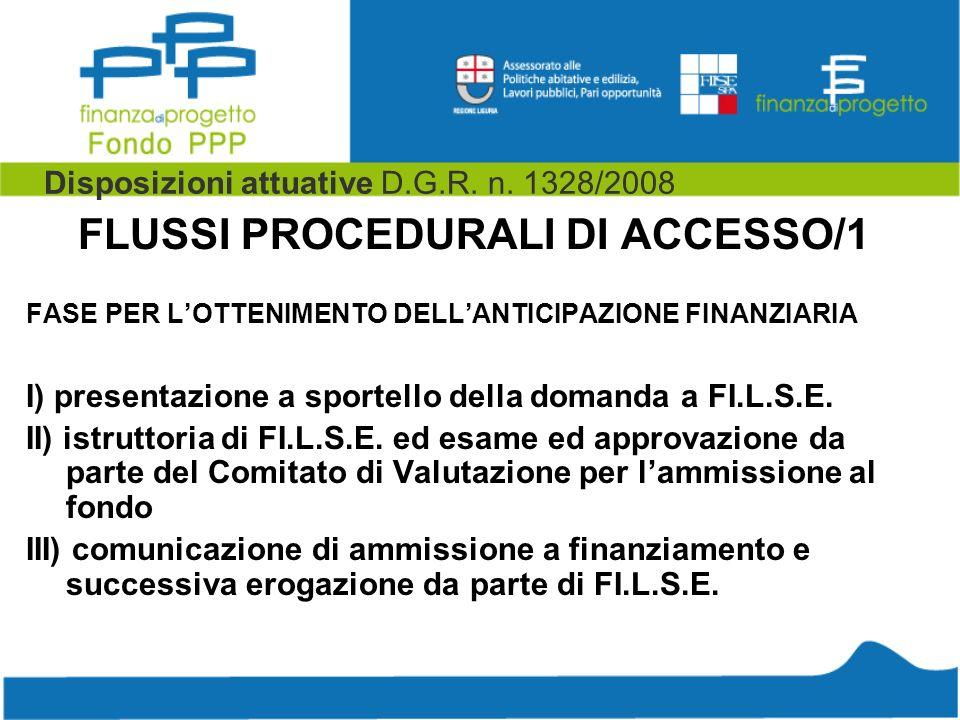 Disposizioni attuative D.G.R. n. 1328/2008 FLUSSI PROCEDURALI DI ACCESSO/1 FASE PER LOTTENIMENTO DELLANTICIPAZIONE FINANZIARIA I) presentazione a spor