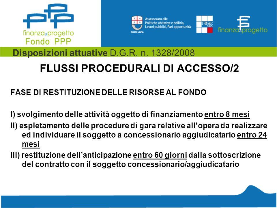 Disposizioni attuative D.G.R. n. 1328/2008 FLUSSI PROCEDURALI DI ACCESSO/2 FASE DI RESTITUZIONE DELLE RISORSE AL FONDO I) svolgimento delle attività o