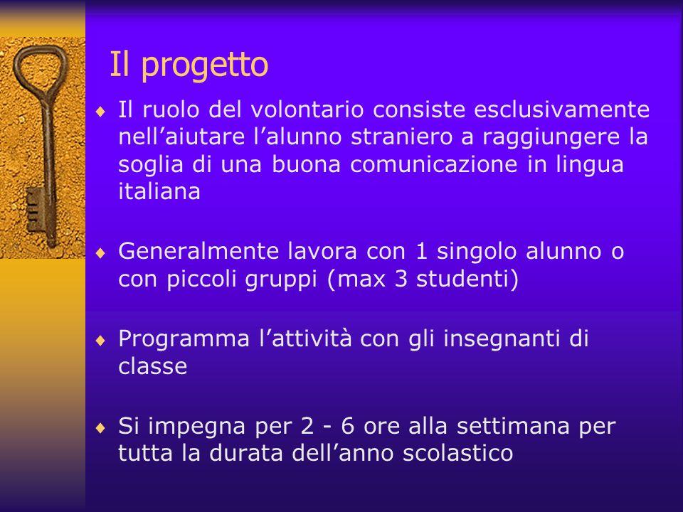 Il progetto Il ruolo del volontario consiste esclusivamente nellaiutare lalunno straniero a raggiungere la soglia di una buona comunicazione in lingua