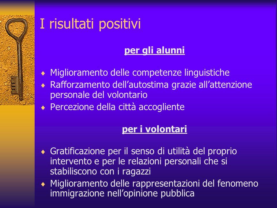 I risultati positivi per gli alunni Miglioramento delle competenze linguistiche Rafforzamento dellautostima grazie allattenzione personale del volonta