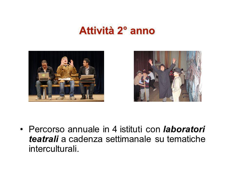 Attività 2° anno Percorso annuale in 4 istituti con laboratori teatrali a cadenza settimanale su tematiche interculturali.