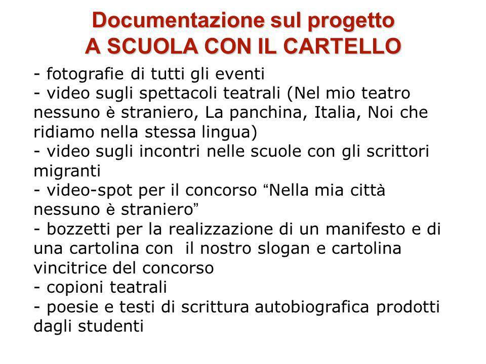 Documentazione sul progetto A SCUOLA CON IL CARTELLO - fotografie di tutti gli eventi - video sugli spettacoli teatrali (Nel mio teatro nessuno è stra
