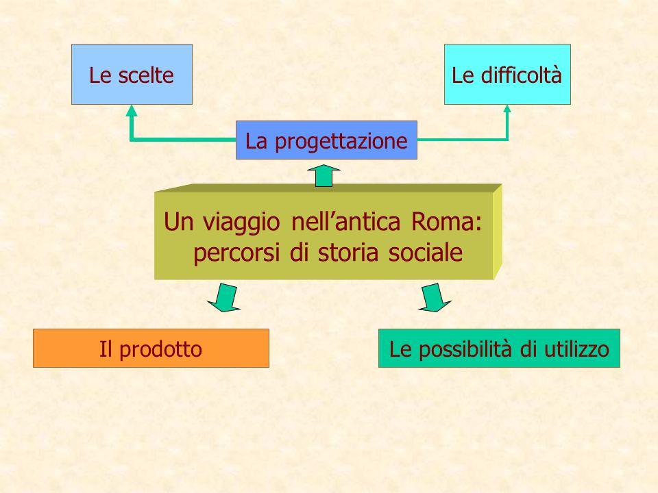 Un viaggio nellantica Roma: percorsi di storia sociale La progettazione Le scelteLe difficoltà Il prodottoLe possibilità di utilizzo