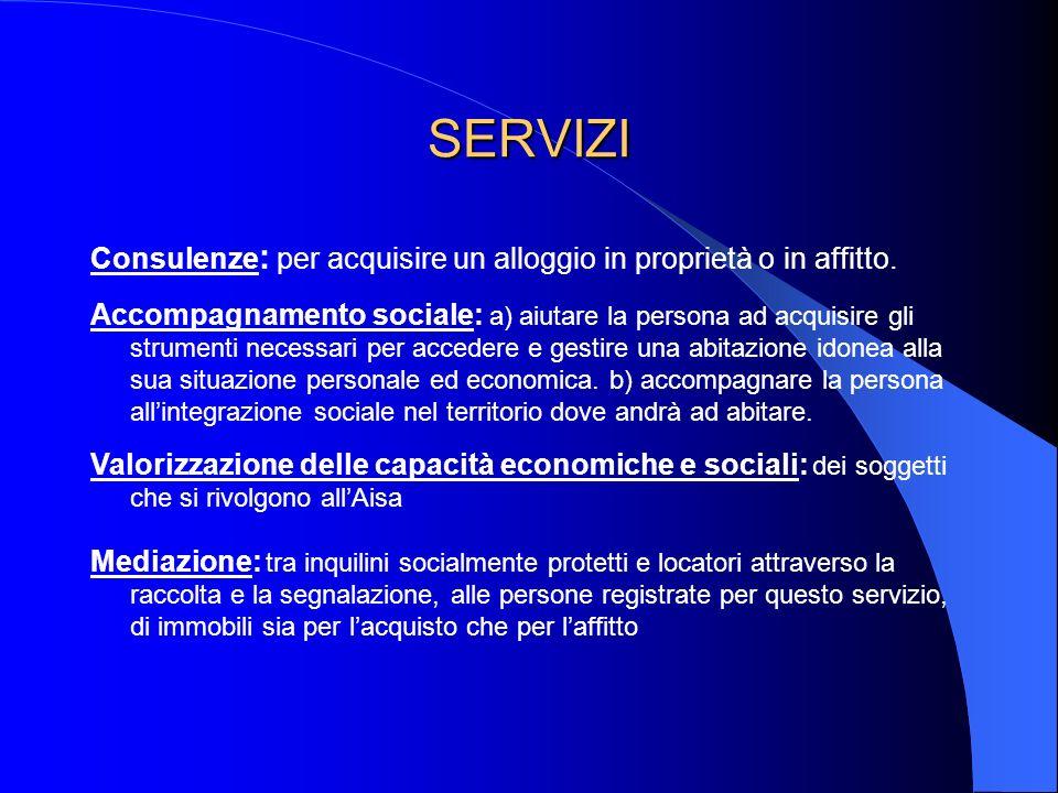 SERVIZI Consulenze : per acquisire un alloggio in proprietà o in affitto. Accompagnamento sociale: a) aiutare la persona ad acquisire gli strumenti ne