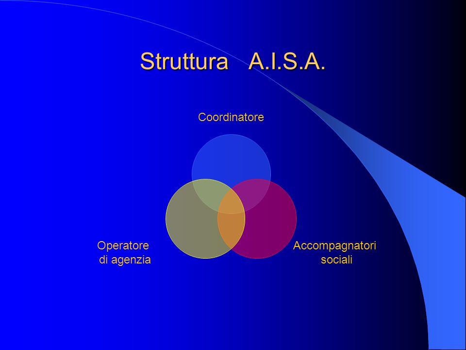 Funzioni A.I.S.A.