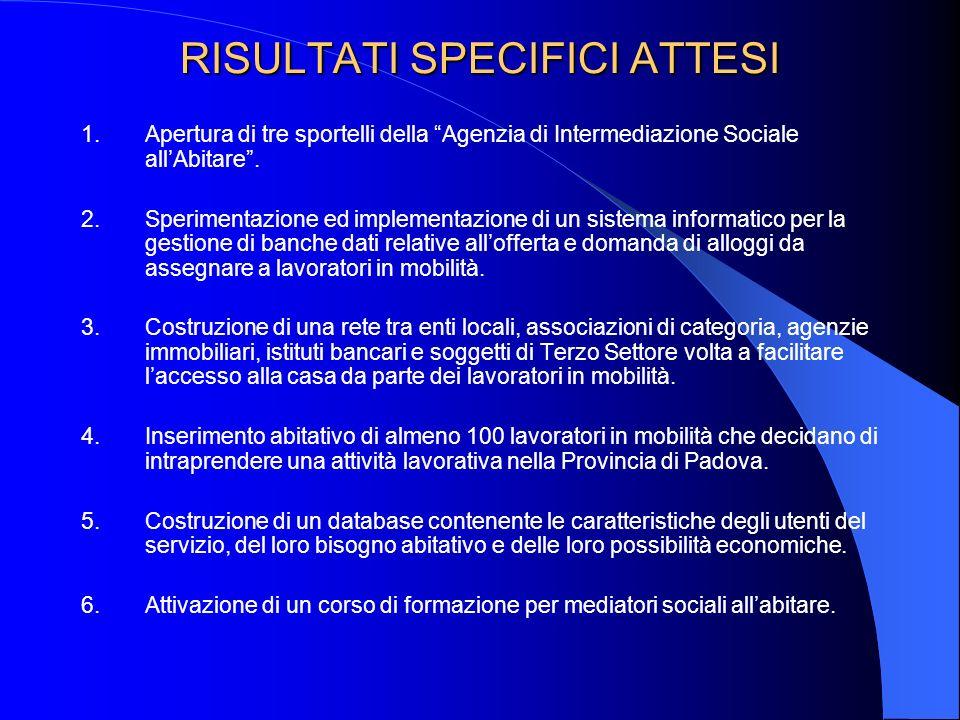 RISULTATI SPECIFICI ATTESI 1.Apertura di tre sportelli della Agenzia di Intermediazione Sociale allAbitare. 2.Sperimentazione ed implementazione di un