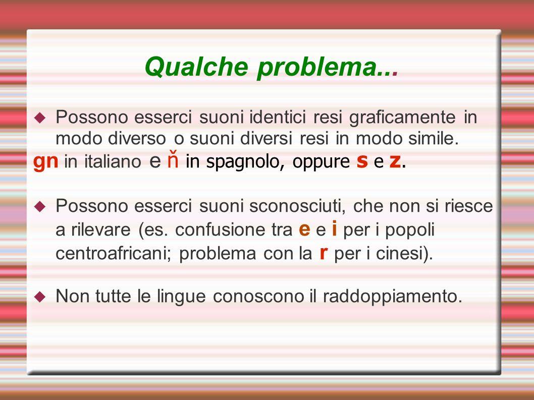 Qualche problema... Possono esserci suoni identici resi graficamente in modo diverso o suoni diversi resi in modo simile. gn in italiano e ň in spagno