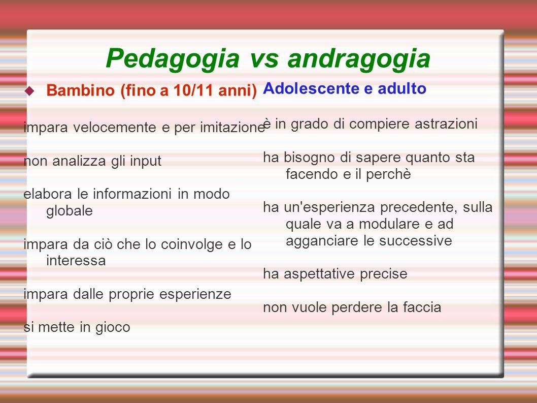 Pedagogia vs andragogia Bambino (fino a 10/11 anni) impara velocemente e per imitazione non analizza gli input elabora le informazioni in modo globale