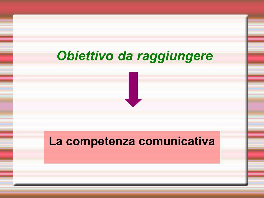 Obiettivo da raggiungere La competenza comunicativa