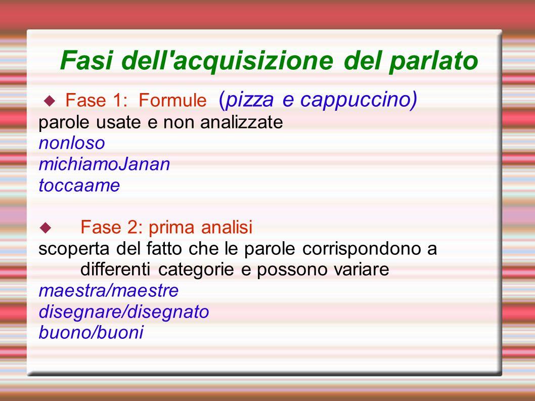 Fasi dell'acquisizione del parlato Fase 1: Formule (pizza e cappuccino) parole usate e non analizzate nonloso michiamoJanan toccaame Fase 2: prima ana