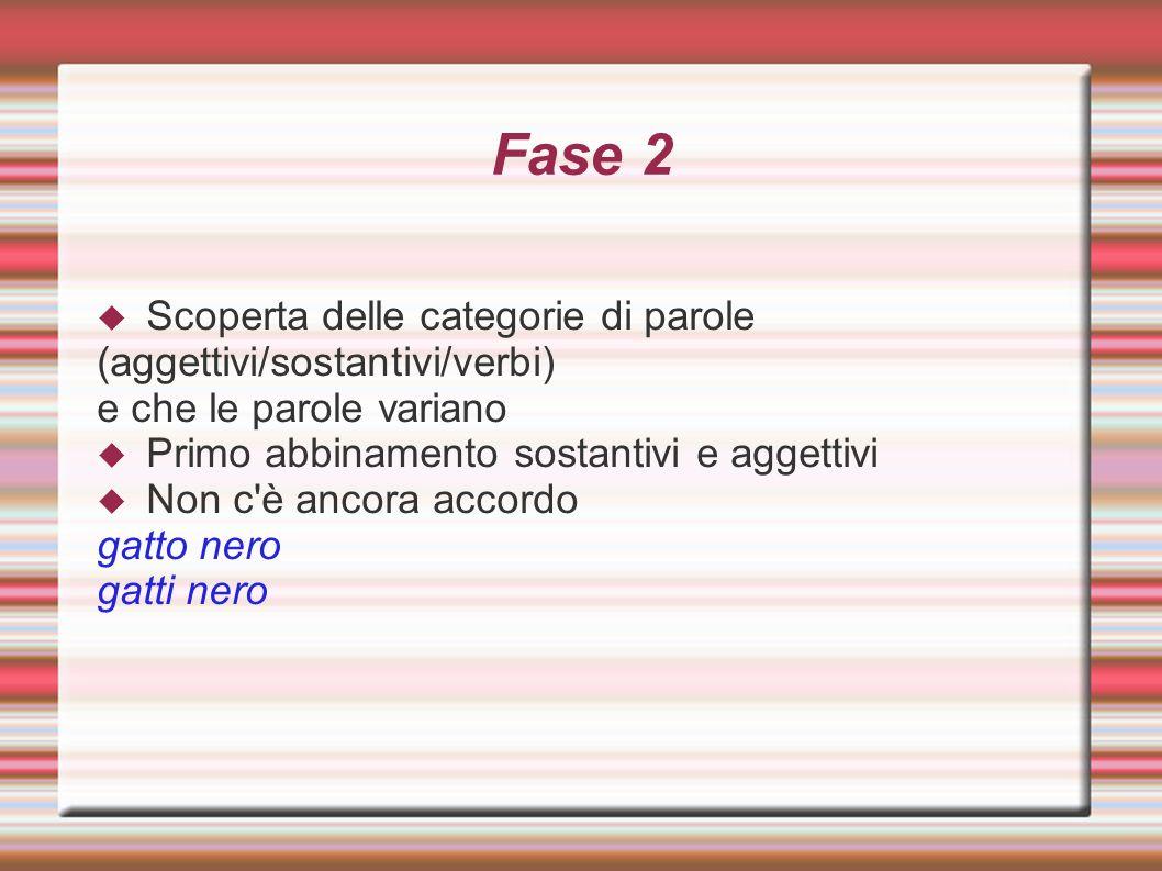Fase 2 Scoperta delle categorie di parole (aggettivi/sostantivi/verbi) e che le parole variano Primo abbinamento sostantivi e aggettivi Non c'è ancora