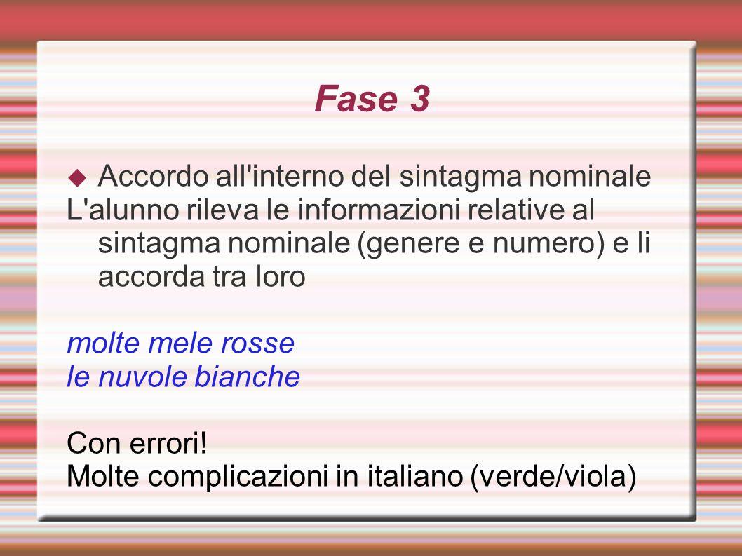Fase 3 Accordo all'interno del sintagma nominale L'alunno rileva le informazioni relative al sintagma nominale (genere e numero) e li accorda tra loro