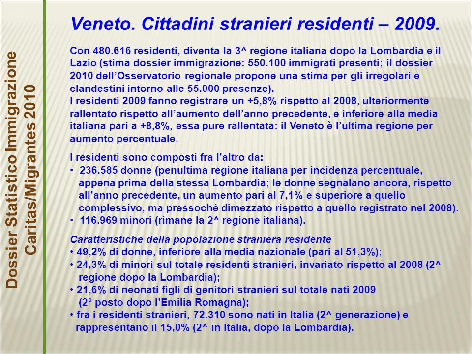 Dossier Statistico Immigrazione Caritas/Migrantes 2010 Veneto.