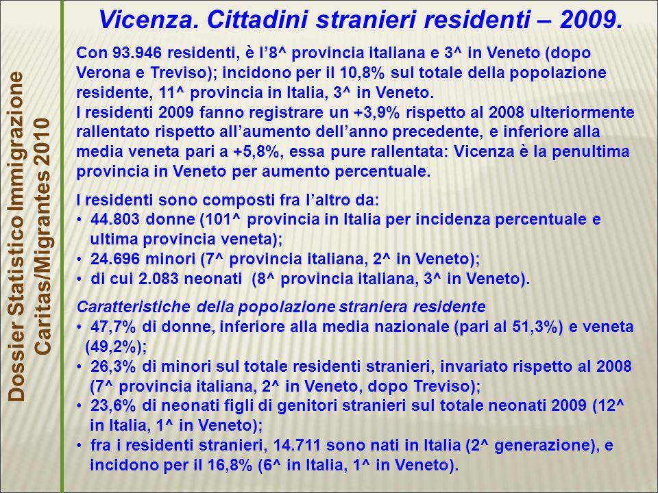 Dossier Statistico Immigrazione Caritas/Migrantes 2010 Vicenza.