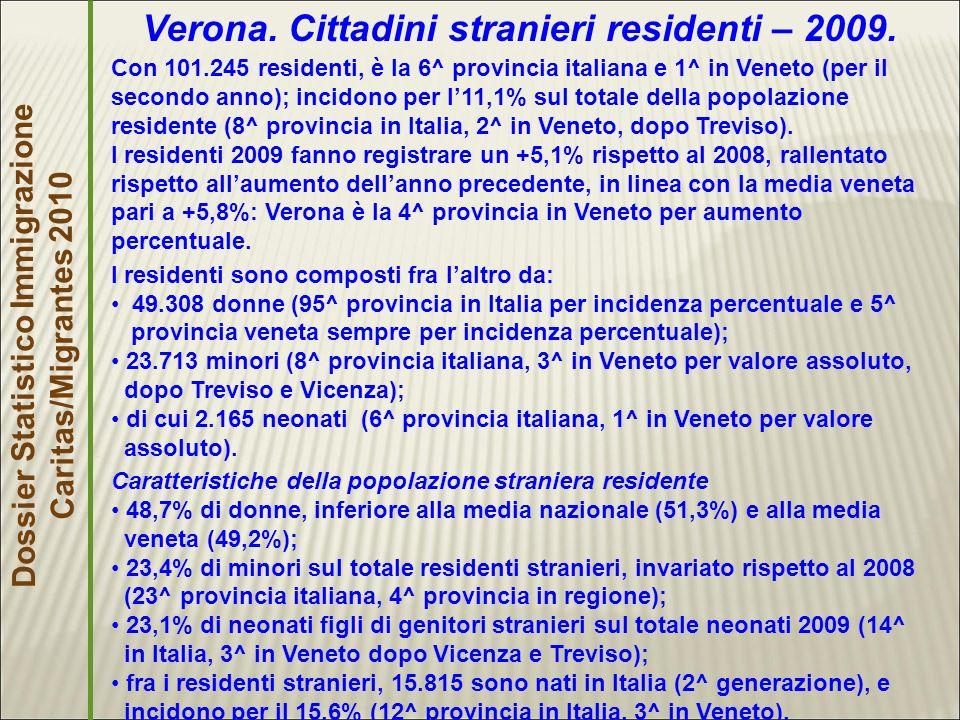 Dossier Statistico Immigrazione Caritas/Migrantes 2010 Verona.