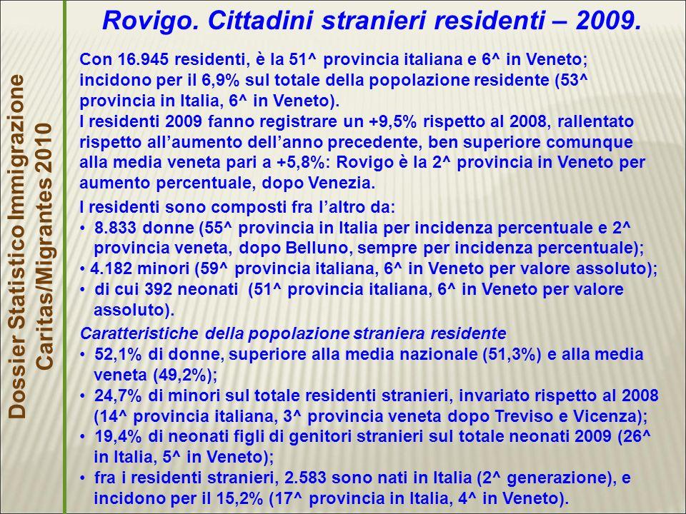 Dossier Statistico Immigrazione Caritas/Migrantes 2010 Rovigo.