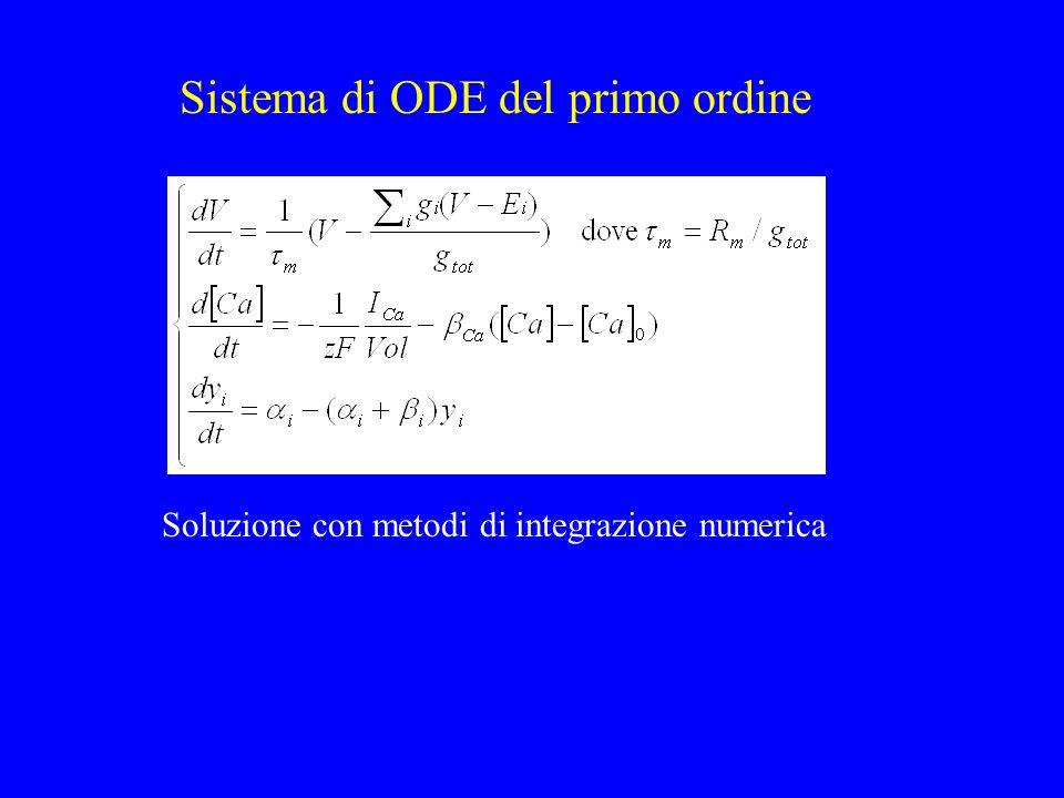 Sistema di ODE del primo ordine Soluzione con metodi di integrazione numerica