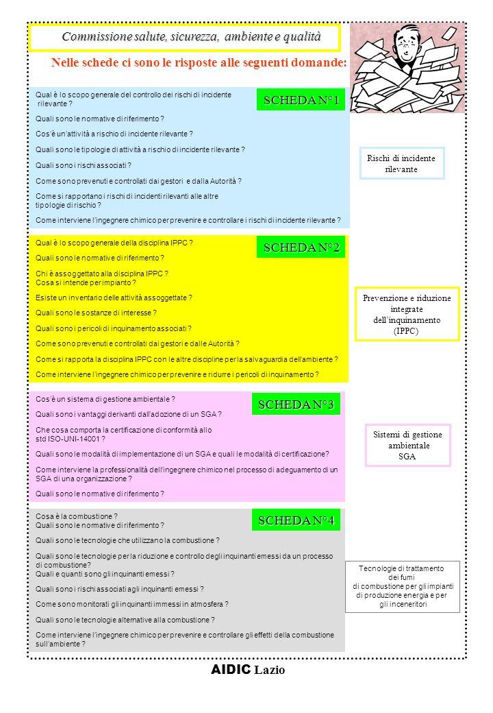 AIDIC Lazio Commissione salute, sicurezza, ambiente e qualità Prevenzione e riduzione integrate dellinquinamento (IPPC) Sistemi di gestione ambientale SGA Rischi di incidente rilevante Qual è lo scopo generale del controllo dei rischi di incidente rilevante .