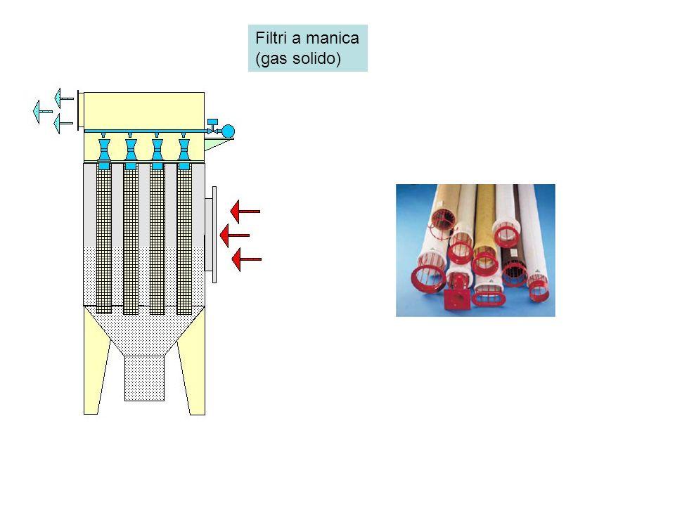 Filtri a manica (gas solido)