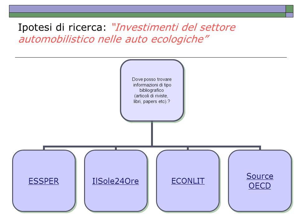Ipotesi di ricerca: Investimenti del settore automobilistico nelle auto ecologiche Dove posso trovare informazioni di tipo bibliografico (articoli di