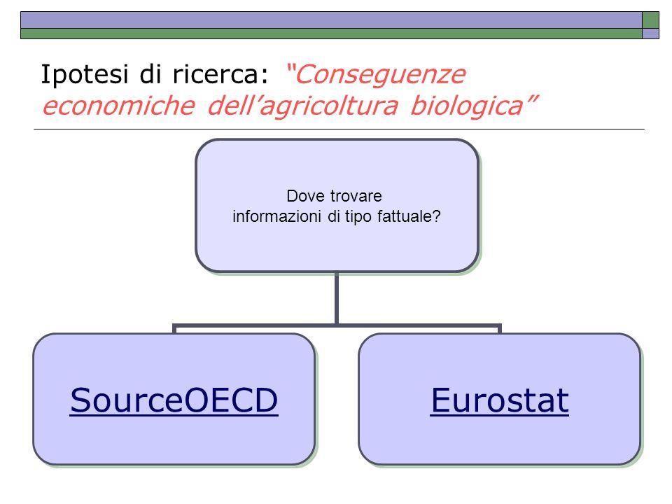 Ipotesi di ricerca: Conseguenze economiche dellagricoltura biologica Dove trovare informazioni di tipo fattuale? SourceOECDEurostat