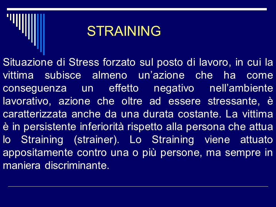Situazione di Stress forzato sul posto di lavoro, in cui la vittima subisce almeno unazione che ha come conseguenza un effetto negativo nellambiente l