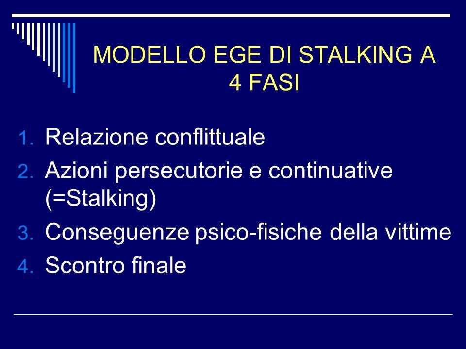 MODELLO EGE DI STALKING A 4 FASI 1. Relazione conflittuale 2. Azioni persecutorie e continuative (=Stalking) 3. Conseguenze psico-fisiche della vittim