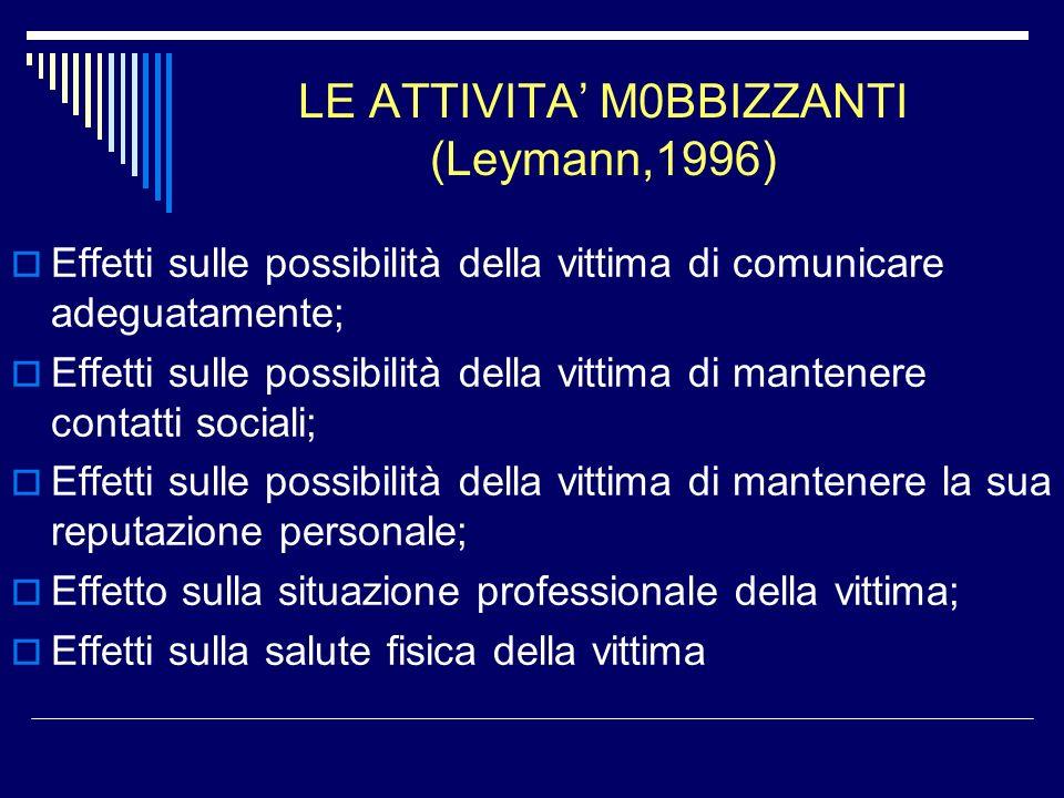 LE ATTIVITA M0BBIZZANTI (Leymann,1996) Effetti sulle possibilità della vittima di comunicare adeguatamente; Effetti sulle possibilità della vittima di