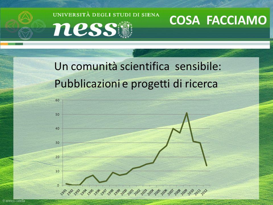 COSA FACCIAMO Un comunità scientifica sensibile: Pubblicazioni e progetti di ricerca COSA FACCIAMO