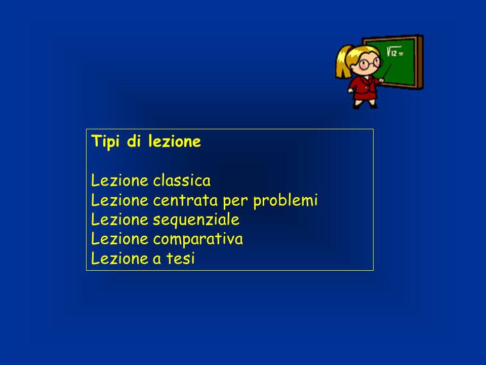 Tipi di lezione Lezione classica Lezione centrata per problemi Lezione sequenziale Lezione comparativa Lezione a tesi
