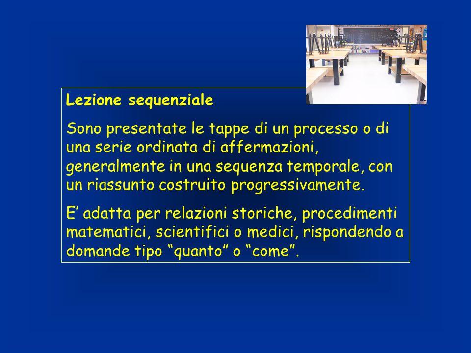 Lezione sequenziale Sono presentate le tappe di un processo o di una serie ordinata di affermazioni, generalmente in una sequenza temporale, con un riassunto costruito progressivamente.