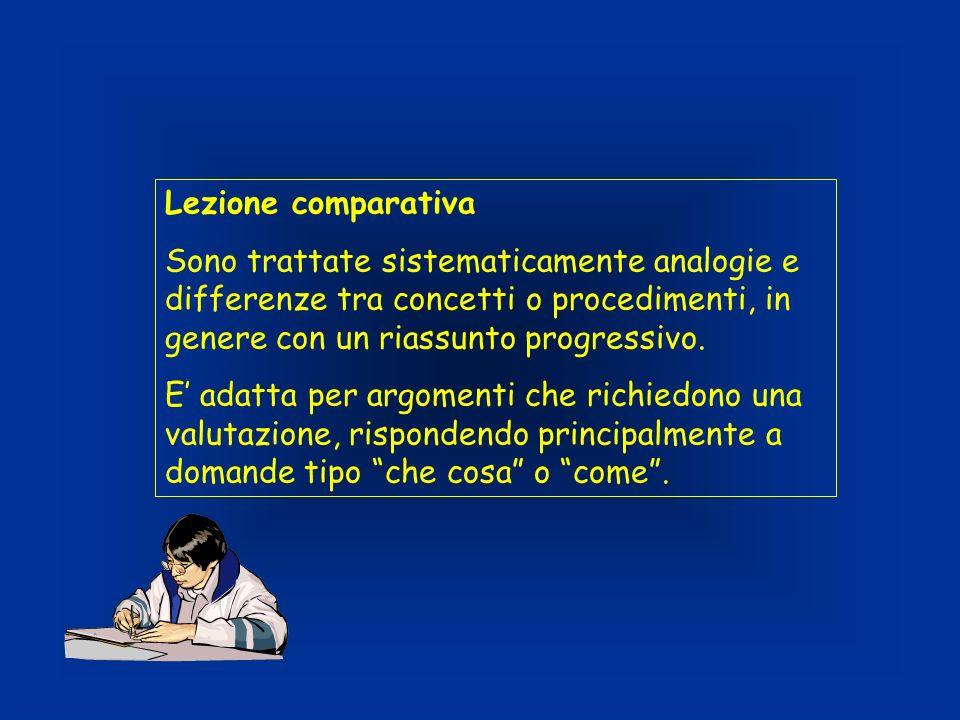 Lezione comparativa Sono trattate sistematicamente analogie e differenze tra concetti o procedimenti, in genere con un riassunto progressivo.